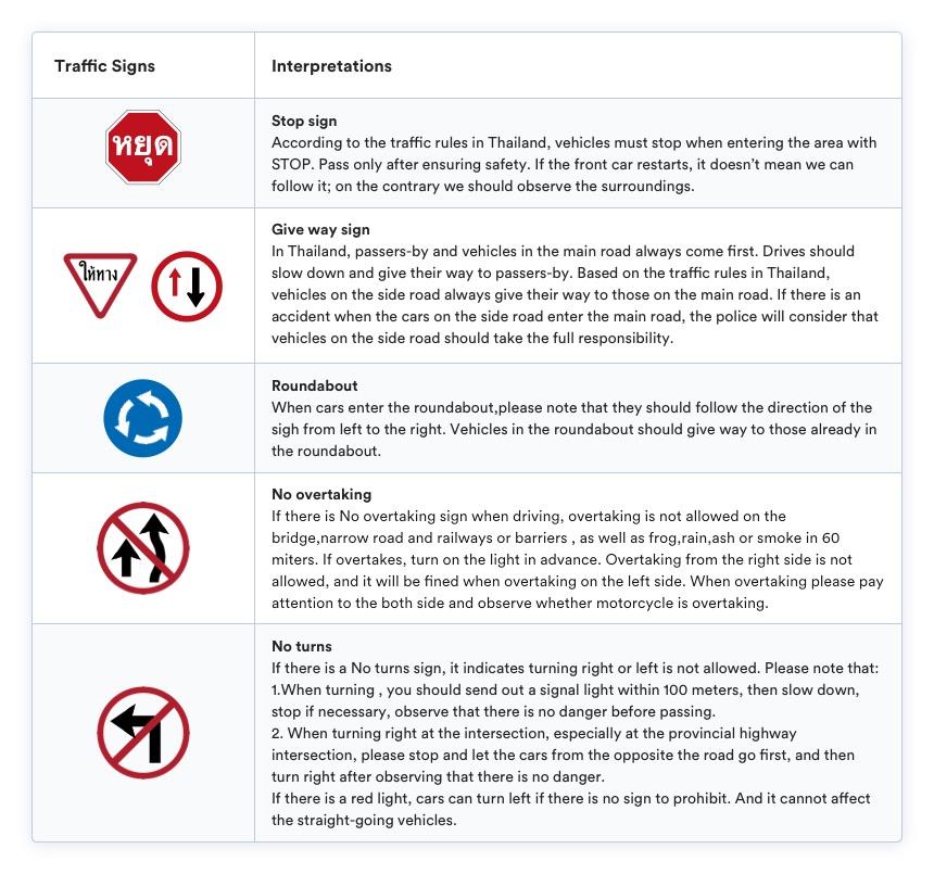 Thailand traffic signs